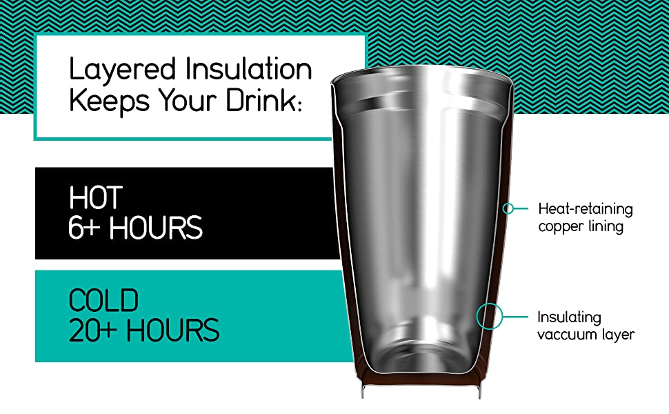 Layered Insulation Keeps Your Drink