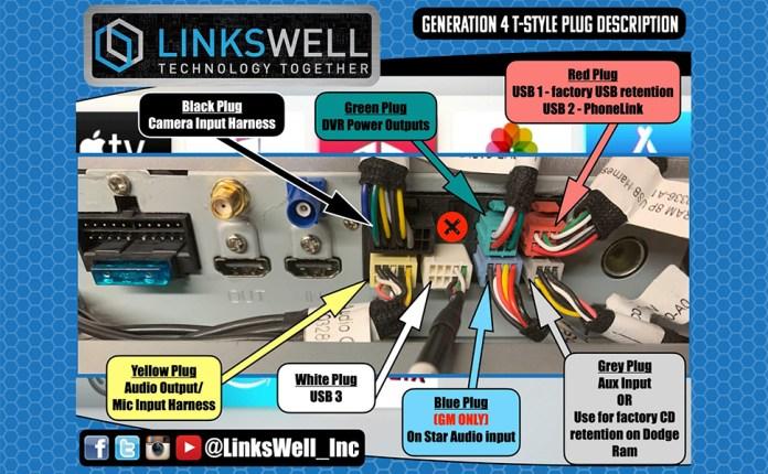 Radio Plug Description