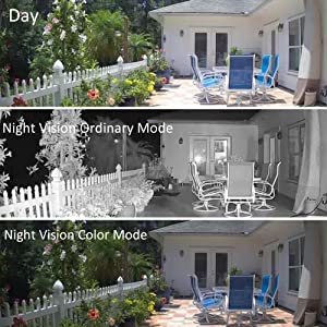 floodlight camera, night vision, night vision camera, outdoor security camera, wifi camera
