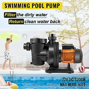 1.5 hp pool pump