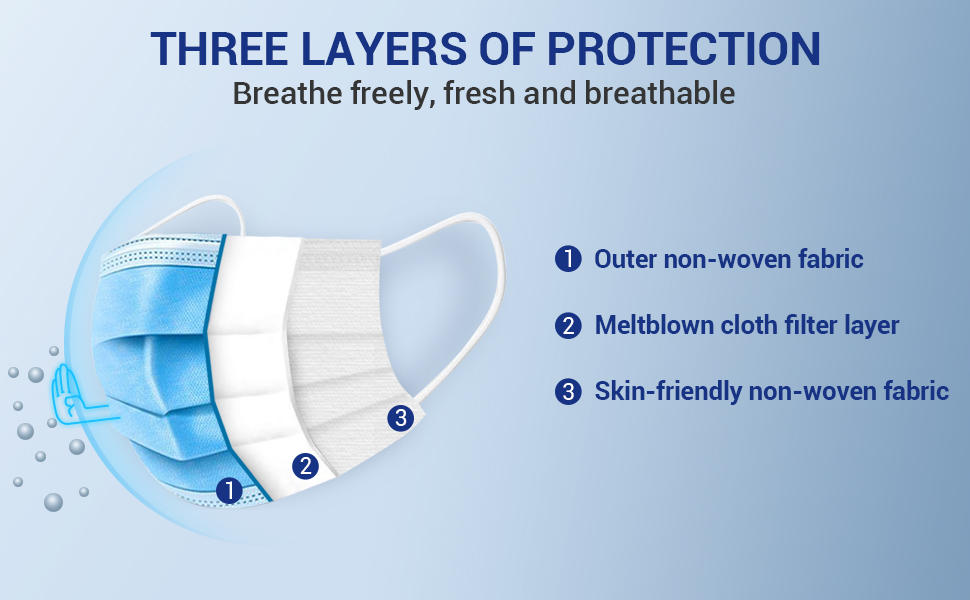 3ply protection