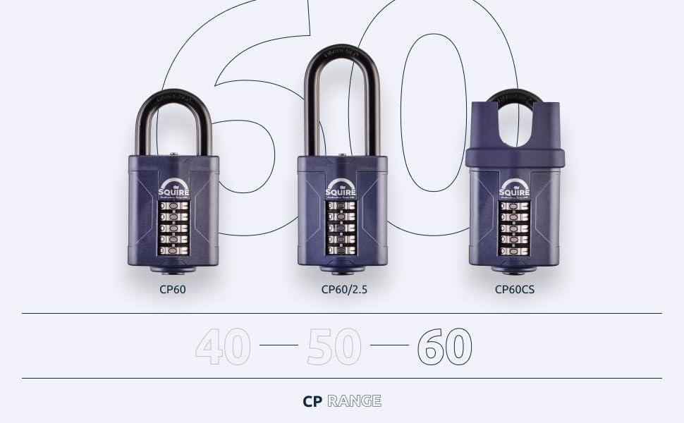CP60 - Ürün Gamı