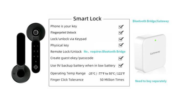 Smart Lock Remote Control