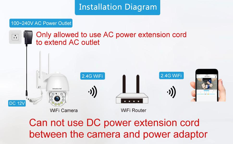 smart home security camera, motion detection, motion alert, security camera working with iphone