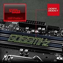 DDR4 Memory Slots