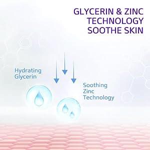 Glycerin & Zinc technology soothe skin