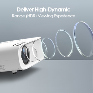 HDR Viewing Experience