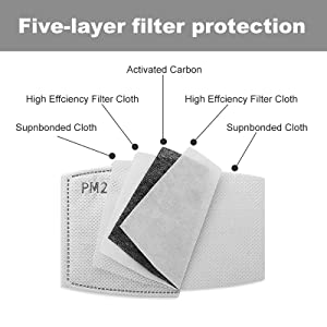 FIVE-LAYER FILTER PROTECTION