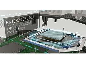 Enterprise-Grade 1.8 GHz Processor Handles Heavy Traffic
