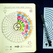 habit tracker, habit tracker stickers, habit stickers