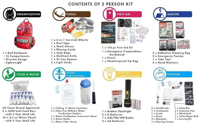 earthquake hurricane tornado emergency survival kit gear gobag bag backpack evacuation home office