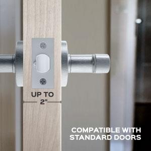 Fits Most Standard Doors