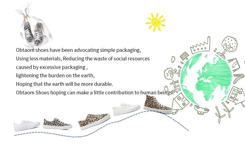 Reducing waste resources