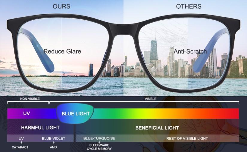 Reduce glare + Anti scratch