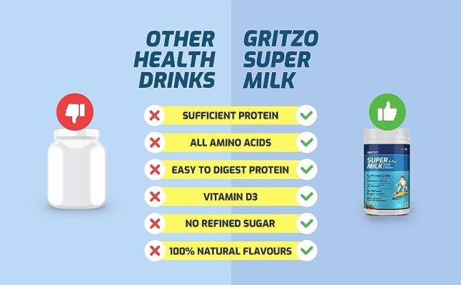 gritzo supermilk protein kids nutrition shaker chocolate kid calcium natural free