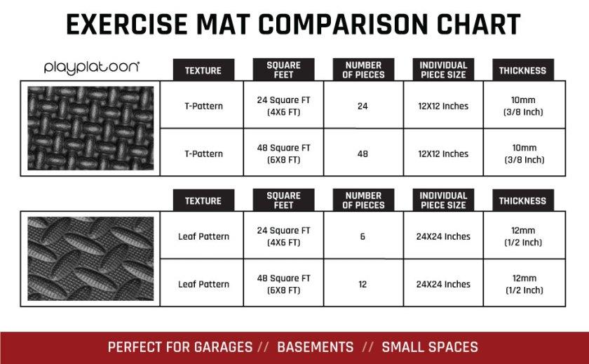 Play Platoon Black Interlocking Exercise Mats - 12mm EVA Foam