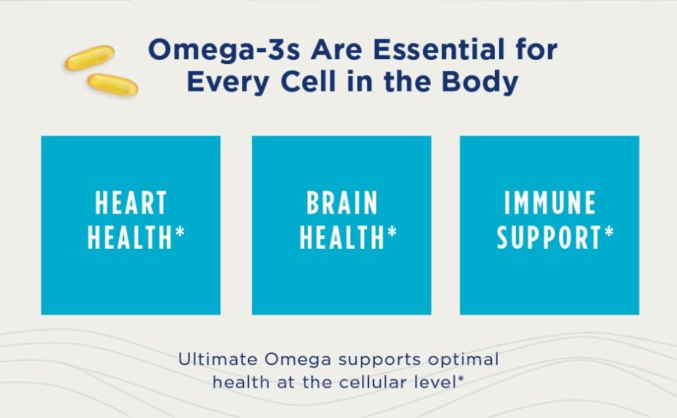 Ultimate Omega 180ct 4