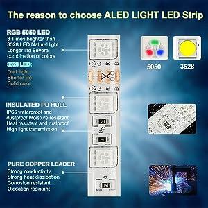 Bluetooth LED Streifen