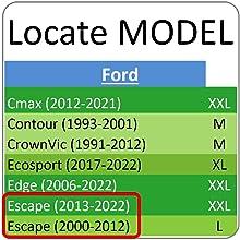 Locate Model