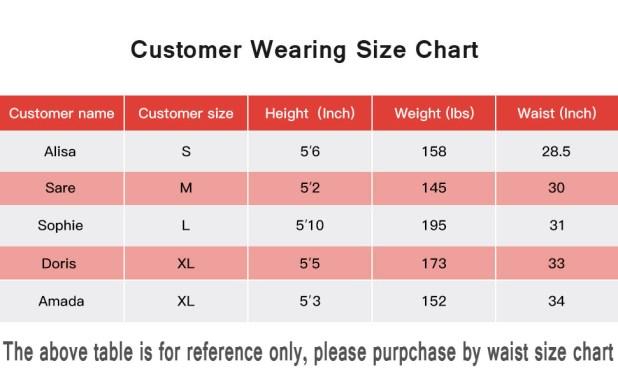 Customer Wearing Size Chart