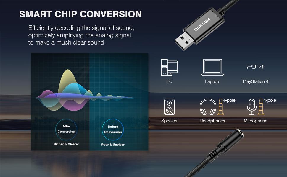 USB Sound Adapter