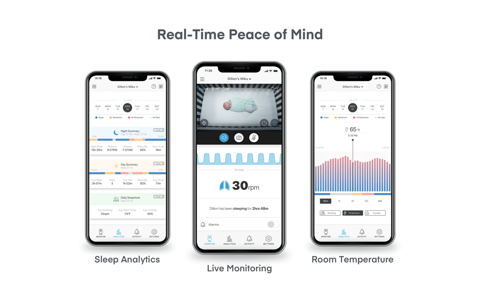 Miku Smart Baby Monitor - Contact-Free, Breathing & Sleep, Night Vision, Two-Way Talk, Motion, Sound