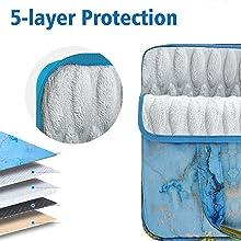 Slim and Expandable 14-15 inch Laptop Handbag protection
