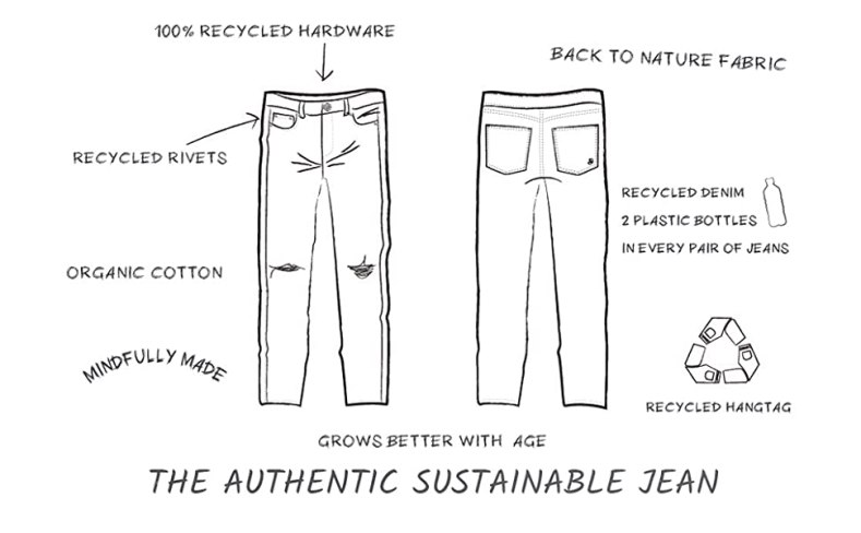 The Authentic Sustainable Jean