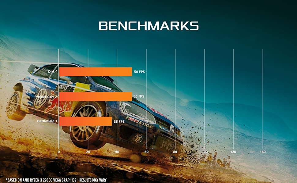 BENCHMARK FPS FRAMES PER SECOND GRIP RACING GAMING