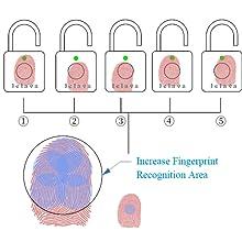 fingerprint padlock  a5