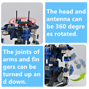 Rotatable joints
