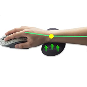 non-slip mouse wrist rest