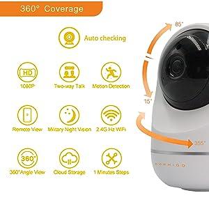 1080p camera,baby monitor, security camera, security dome, wifi dome, ip camera,video baby monitor,
