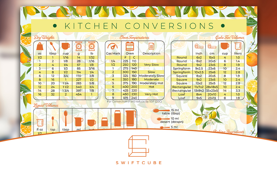 SwiftCube Kitchen Conversion Magnet Product & Logo
