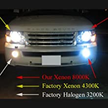 4300k and 8000k HID Light