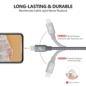 Long lasting and durable