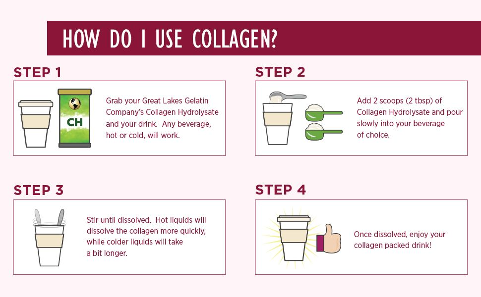 how do i use collagen