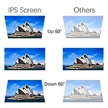 IPS Ekranı