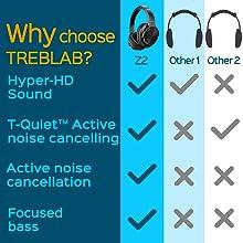 Why choose Treblab Z2?