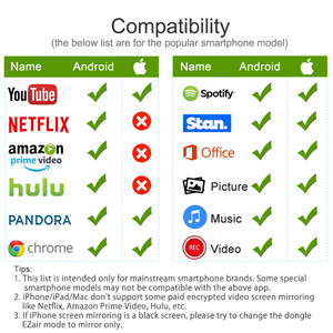 app compatibility list