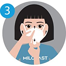 milcoast disposable face mask instructions how to put on step 3