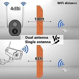 Battery Powered Security Camera, WiFi Camera, Outdoor Security Camera, Wireless Security Camera