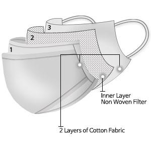 mask filter