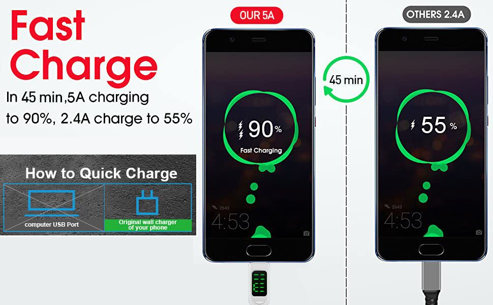type c cable type c charger cable fast charging