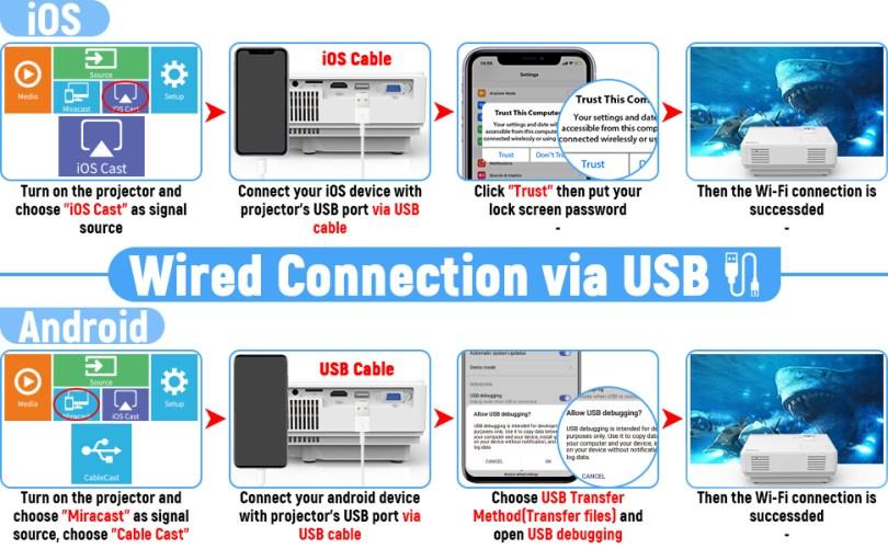 USB 4.23