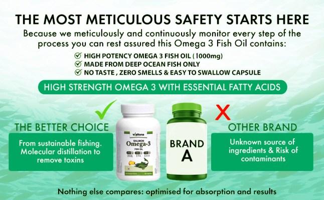 salmon fish oil omega 3 capsule 1000mg