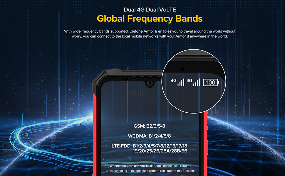 dual 4g sim smartphone