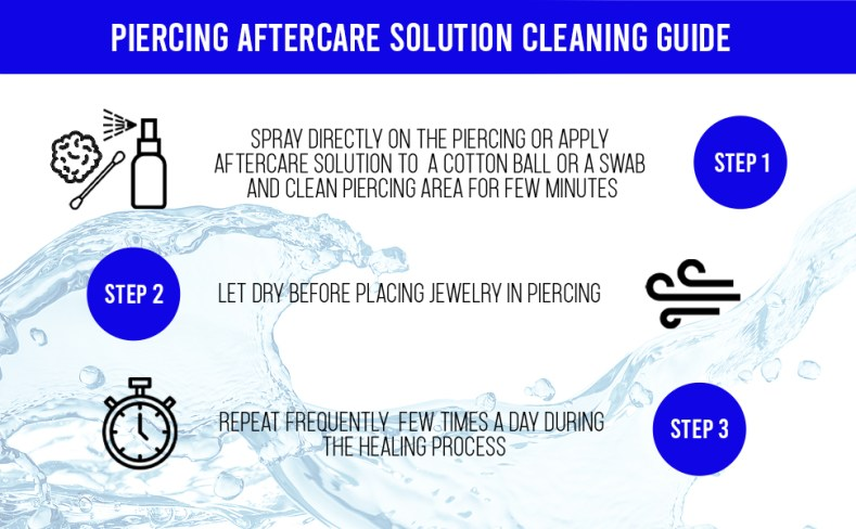 Aftercare Solution
