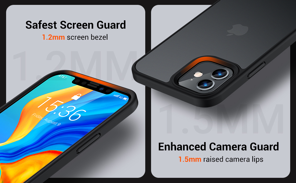 Safest Screen and Camera Guard