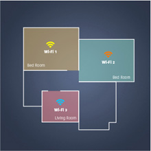 Multiple Wifi Support